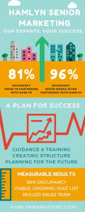 increasedsales.infographic